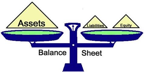 Elements of a Business Plan Business Strategy